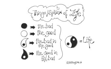 """Paper.Homepage neu.81 368x230 - """"Things of Life und Sphinx of Life"""" 😉: ganzheitliche Fragen im Coaching machen das Leben rund (coming up soon)"""