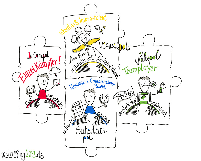 teamentwicklung in muenchen